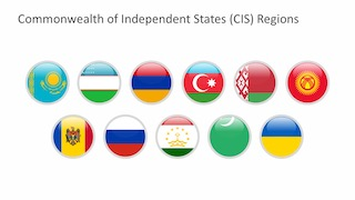 Clinical trials in the Commonwealth of the Independent States